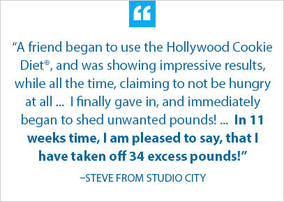Hollywood Cookie Diet Review