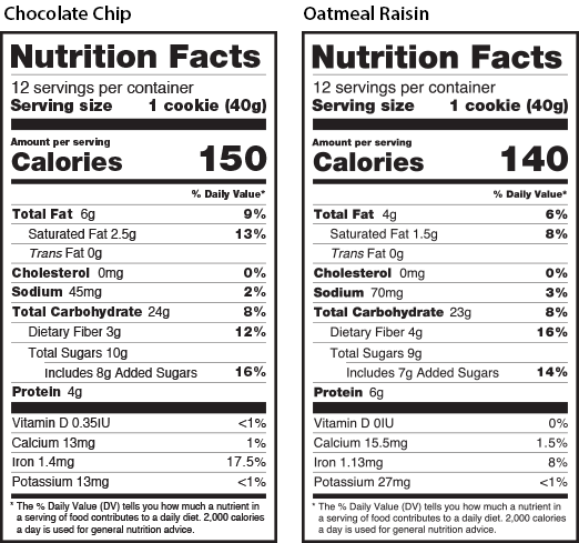 Hollywood Diet Nutritional Facts
